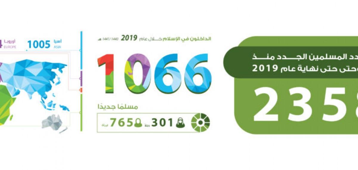 إسلام أكثر من 23588 رجلا وامرأة منذ نشأة الجمعية حتى 2019م